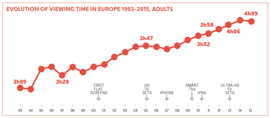 media planning europe
